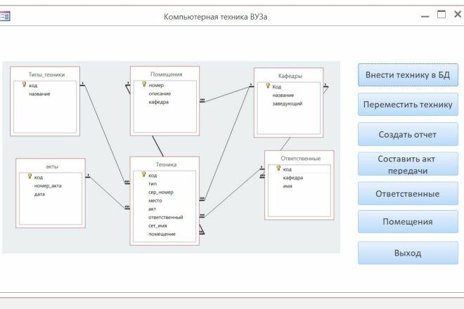 Создам базу в MS Access 19 - kwork.ru