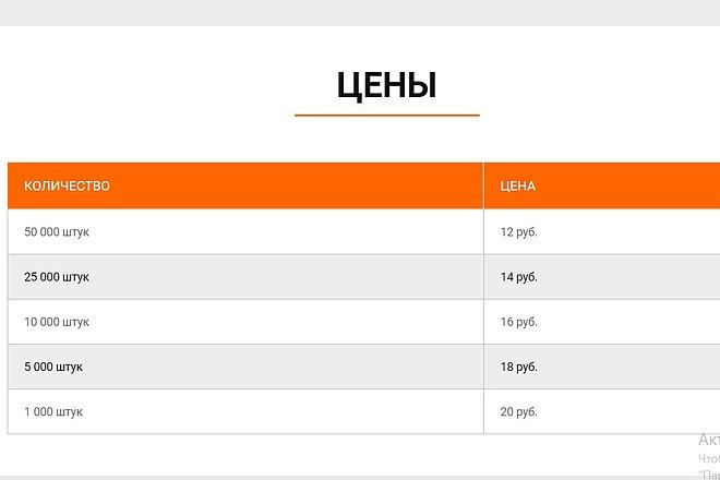 Создам лендинг на вордпресс 5 - kwork.ru