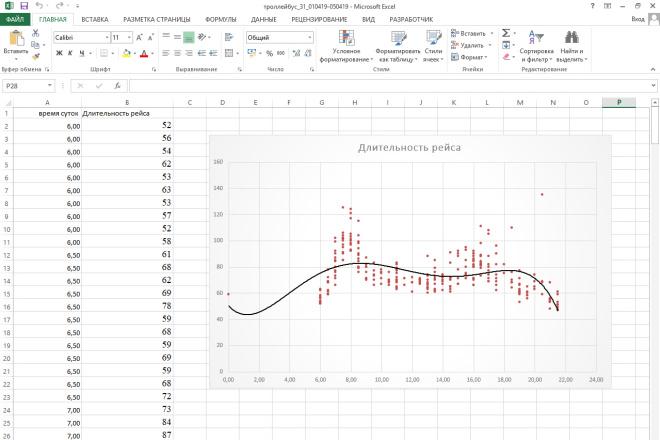 Создам формулы, сводные таблицы в Excel 10 - kwork.ru