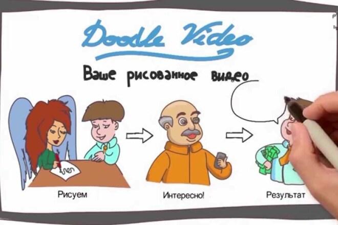 Программа для создания рисованного ДУДЛ видео + Бонус 87 видеоуроков 10 - kwork.ru