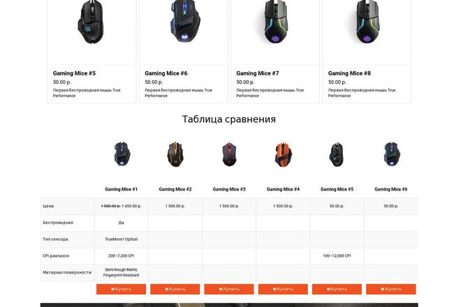 Профессиональный Интернет-магазин на Opencart 29 - kwork.ru