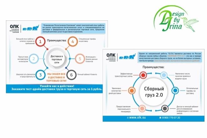 Дизайн листовки, флаера 71 - kwork.ru