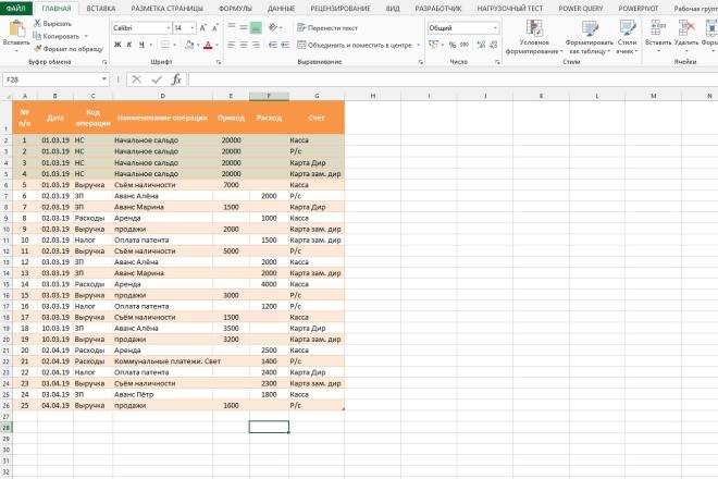 Excel формулы, сводные таблицы, макросы 7 - kwork.ru