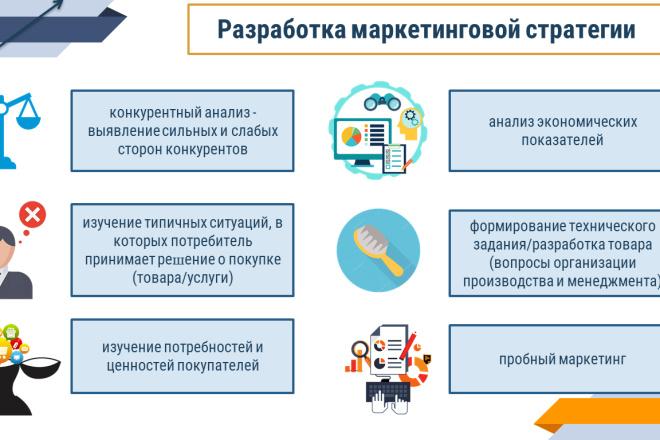 Презентация на любую тему 53 - kwork.ru