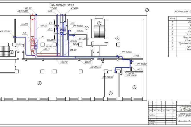 Проектирование вентиляции 3 - kwork.ru