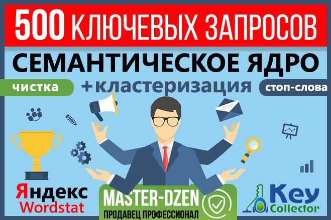 Создаю цепляющие баннеры быстро и недорого - два за один кворк 20 - kwork.ru