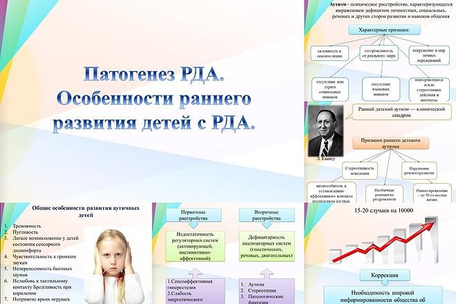 Презентация на любую тему 17 - kwork.ru