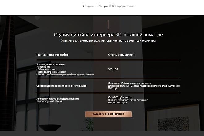 Верстка по дизайн-макету 2 - kwork.ru