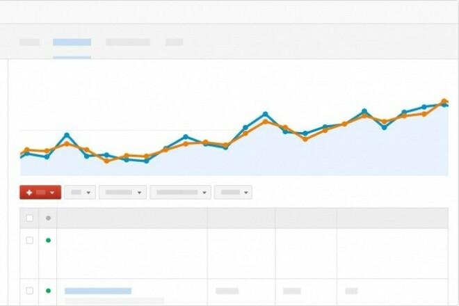 Google Adwords за 48 часов -  поисковая сеть 1 - kwork.ru