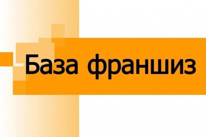 База франшиз 1 - kwork.ru