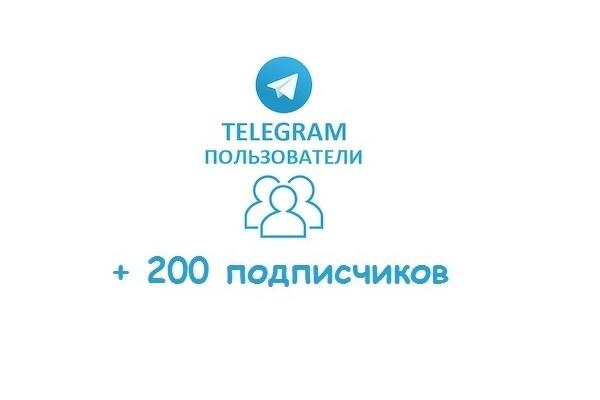 Добавление подписчиков в TelegramПродвижение в социальных сетях<br>Добавляю подписчиков на ваш телеграм-канал, быстро, эффективно, без отписок. Значительное количество подписчиков на канале позволит вам расположить к себе потенциальных посетителей. Ведь в большое сообщество всегда приятнее вступать, чем в только развивающееся. Процент отписок 0-3%.<br>