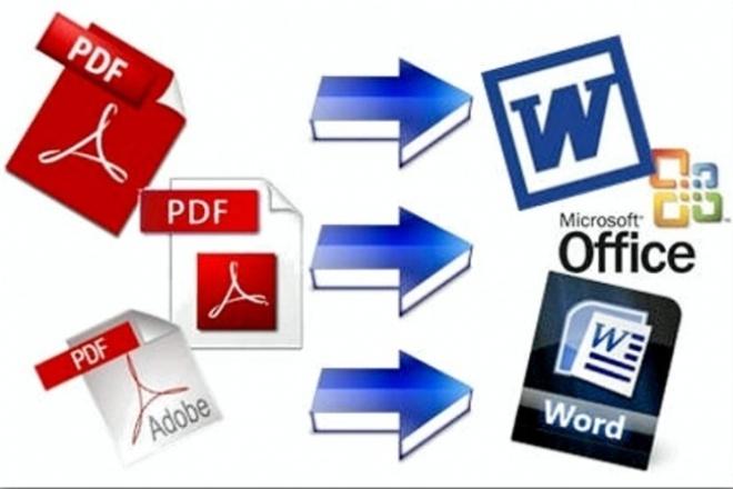 Преобразование файлов в необходимый Вам формат 1 - kwork.ru