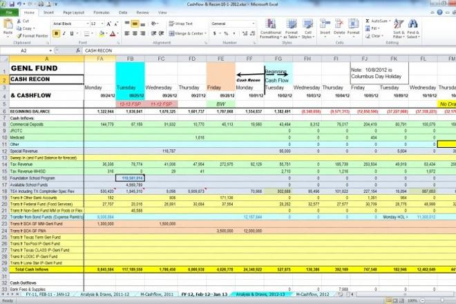 Сделаю любую работу в ExcelПерсональный помощник<br>Быстро и качественно создам для вас таблицу с расчетными формулами. Сделаю для вас понятной и удобной .<br>