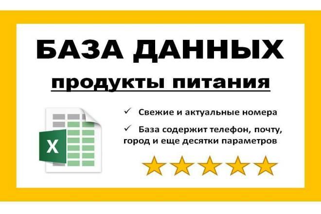 База данных продукты питания, напитки 1 - kwork.ru