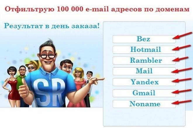 Отфильтрую 100 000 e-mail адресов по доменам, удалю не существующиеE-mail маркетинг<br>Отфильтрую 100 000 e-mail адресов по доменам. У вас есть список e-mail адресов, но по каким то причинам вам нужно отфильтровать его по определённым доменам. К примеру, чтобы рассылка с вероятностью более 70% не попала в спам, то из неё можно совсем удалить адреса c доменом mail.ru и производных к нему. Или наоборот, нужно сделать рассылку только по определённому домену: mail.ru, gmail.com, yandex.ru, rambler.ru, domen.(любая существующая доменная зона) Плюс к этому удалить не почтовые домены и не существующие, что значительней обеляет список рассылки и увеличивает доставляемость рассылки в inbox. Это, как вариант. Напишите мне. Всё обговорим.<br>