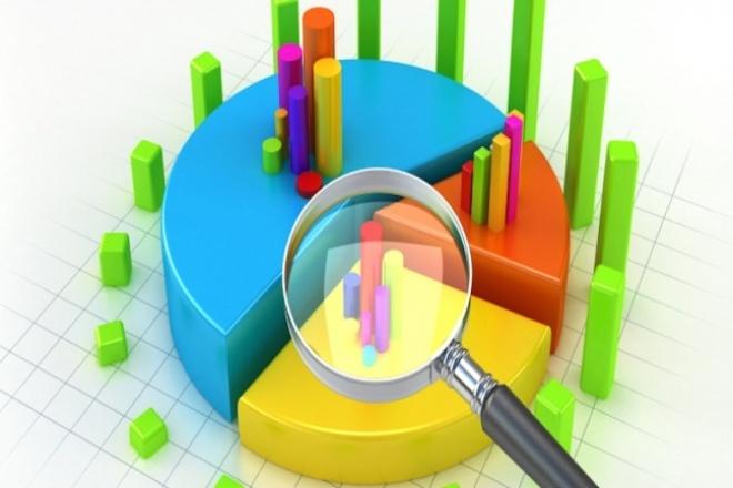 Анализ конкурентов в поискеАудиты и консультации<br>Анализ конкурентов в поисковой выдаче. Вы получите информацию по 10 конкурентам: - какие основные запросы используют конкуренты; - что они используют в директе и что в поиске; Используя полученную информацию, можно улучшить позиции Вашего сайта в поиске.<br>