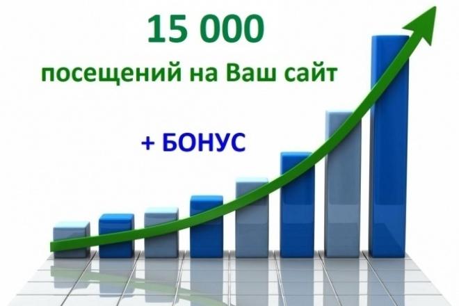 15000 уникальный посещений на Ваш сайт + бонусТрафик<br>Покупайте трафик! Приведу 15000 уникальных посетителей на ваш сайт! - Вы сами выбираете сколько будет посещений в сутки. - Вы сами выбираете страны, откуда будет идти трафик (Россия, Украина, Европа, США) - Вы выбираете страницы входа (до 10 шт) - Вы выбираете ключевые слова (до 10 шт) - Выбирайте поисковые системы (Google, Яndex, Rambler, Mail и др. ) Бонусом накину еще пару тысяч посетителей в течение 3х дней! ! !<br>
