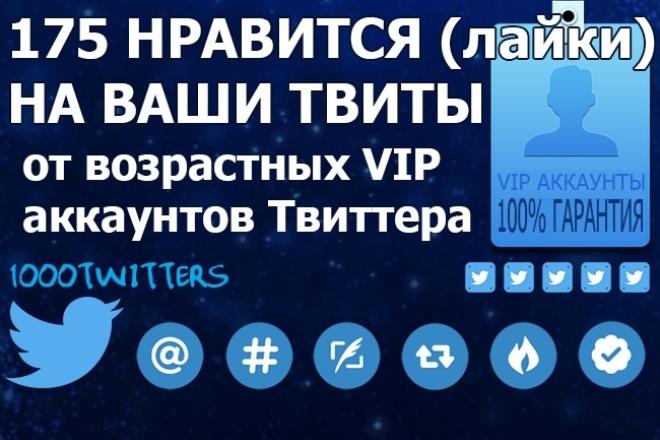сделаю +175 Нравится (лайки) на Ваши твиты от возрастных аккаунтов 1 - kwork.ru