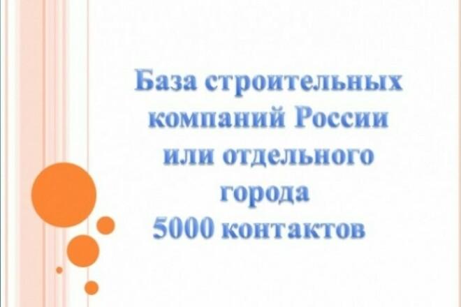 База строительных компаний России 1 - kwork.ru