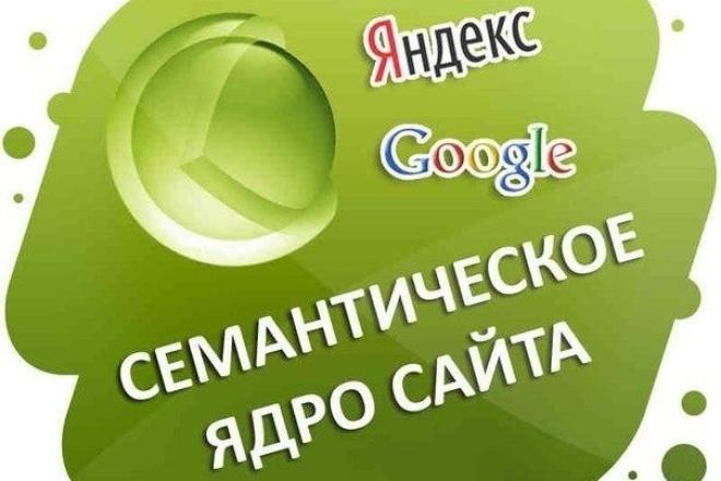 Создам семантическое ядро запросов 1 - kwork.ru
