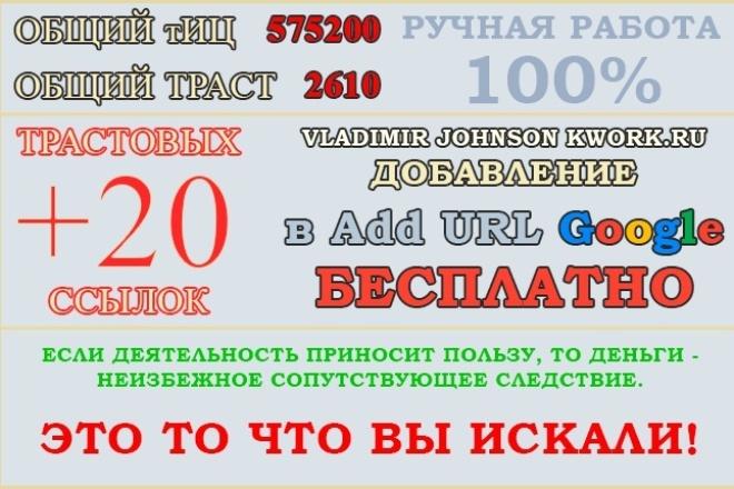 Качественное размещение трастовых ссылок на Ваш сайт. FAST исполнение 1 - kwork.ru
