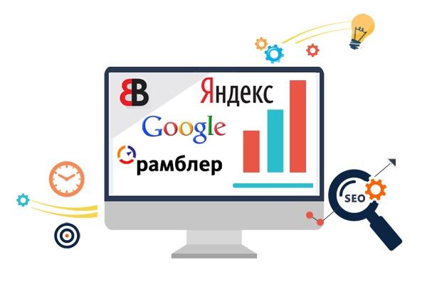 подберу взрывные темы для сайта и выберу для них чистые ключи 1 - kwork.ru