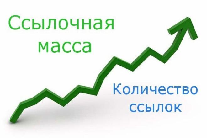 20 вечных ссылок с сайтов с ТИЦ больше 1500 1 - kwork.ru