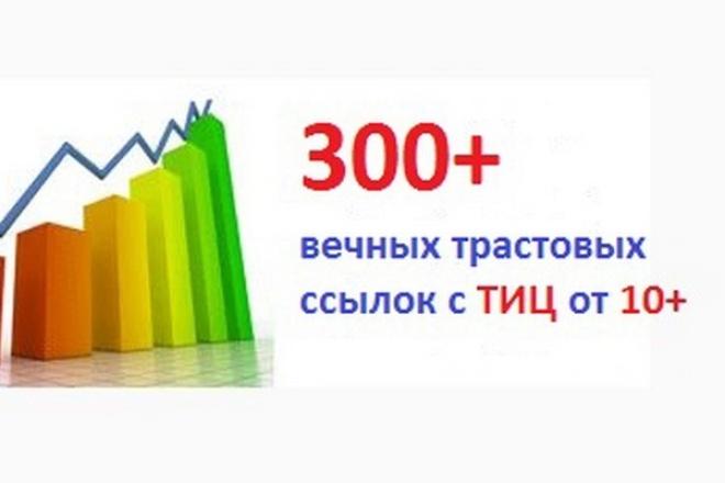 300+ вечных трастовых ссылок с ТИЦ от 10+ 1 - kwork.ru