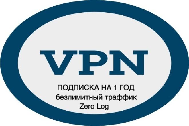 предоставлю доступ на 1 год к быстрому VPN сервису 1 - kwork.ru