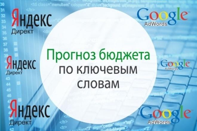 Прогноз бюджета рекламной кампании по ключевым запросам 1 - kwork.ru