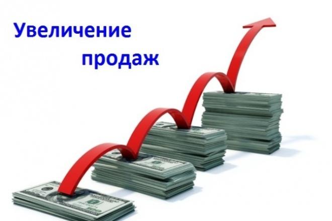 Напишу яркие продающие объявления 1 - kwork.ru