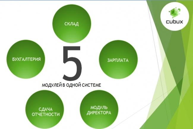 Ведение бухгалтерии малых предприятий и ИП, все онлайн 1 - kwork.ru