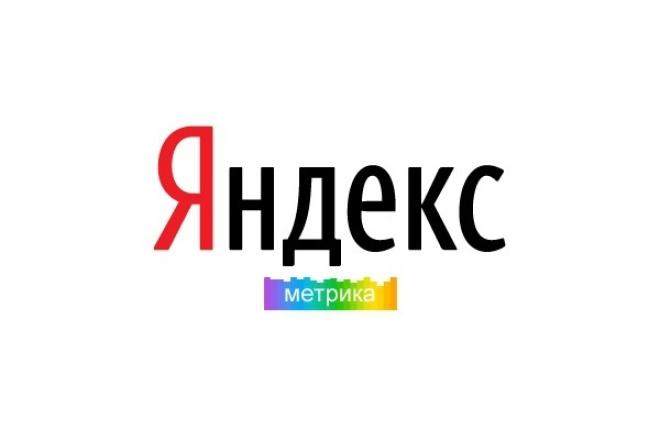 Настрою цели Яндекс.Метрики 1 - kwork.ru