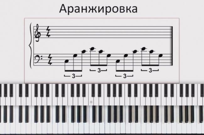 Музыкальное оформление ваших идей. Аранжировка 1 - kwork.ru
