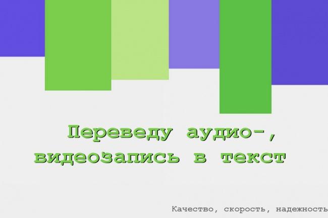 Переведу аудио-, видеозапись в текст 1 - kwork.ru
