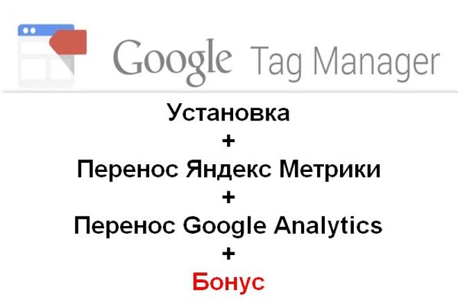 Установка Google Tag Manager+перенос счётчиков+бонус 1 - kwork.ru