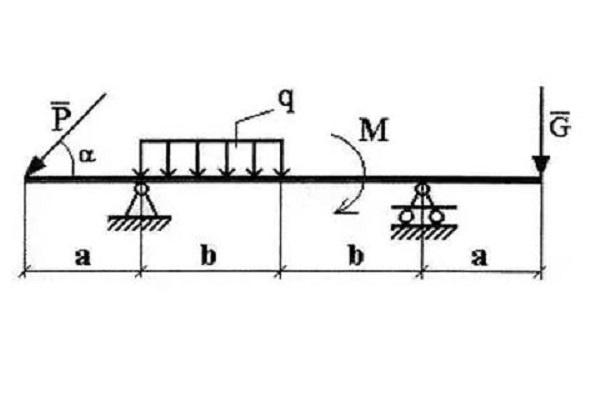 Помогу решить задачу по механикеРепетиторы<br>Статика, кинематика, динамика, сопротивление материалов. Прежде, чем заказывать кворк, свяжитесь со мной для уточнения степени сложности задачи.<br>
