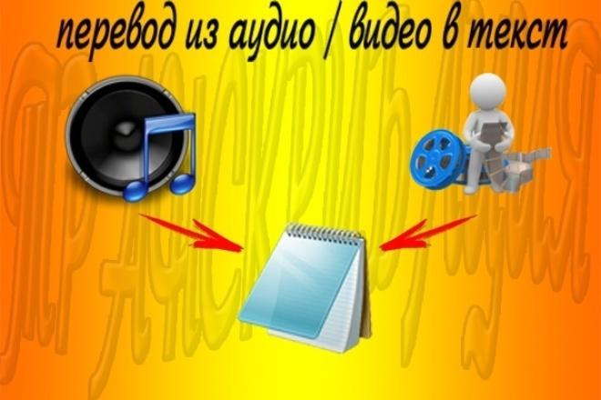 Транскрибация. Перевод из аудио видео в текстНабор текста<br>Здравствуйте. Выполним быстро и качественно перевод из аудио/видео в текст. Скорость напрямую зависит от качества звука. Так же набираем текст с изображений (PDF, JPEG, и т.д.). в 1 КВОРК входит 60 минут перевода из аудио/видео в текст или 25 изображений.<br>