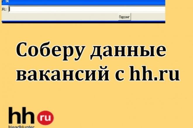 Соберу данные вакансий с hh.ru 1 - kwork.ru
