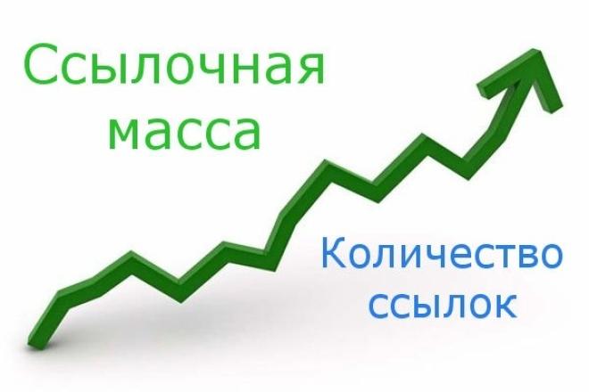 Размещу  150 ссылок вашего сайта 1 - kwork.ru