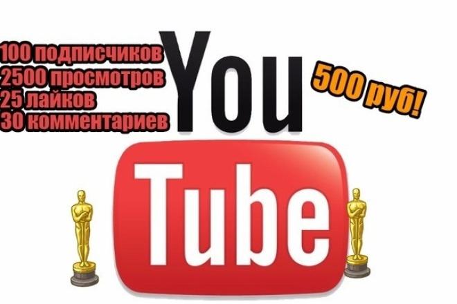 Продвижение youtube услуги