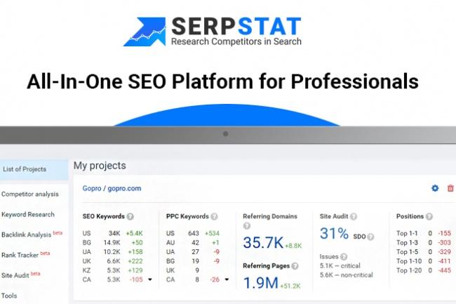 Выгружу данные по сайту и конкурентам из сервиса Serpstat 1 - kwork.ru