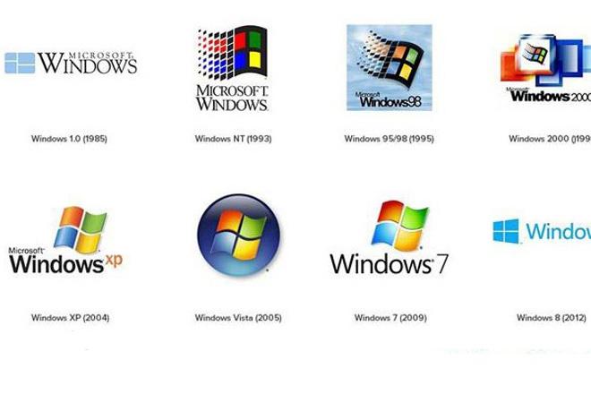 Помогу с Windows 1 - kwork.ru