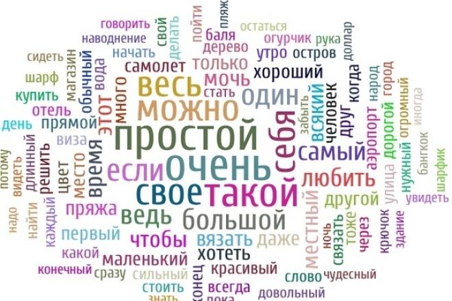 Рандомизация текстов и объявлений 1 - kwork.ru
