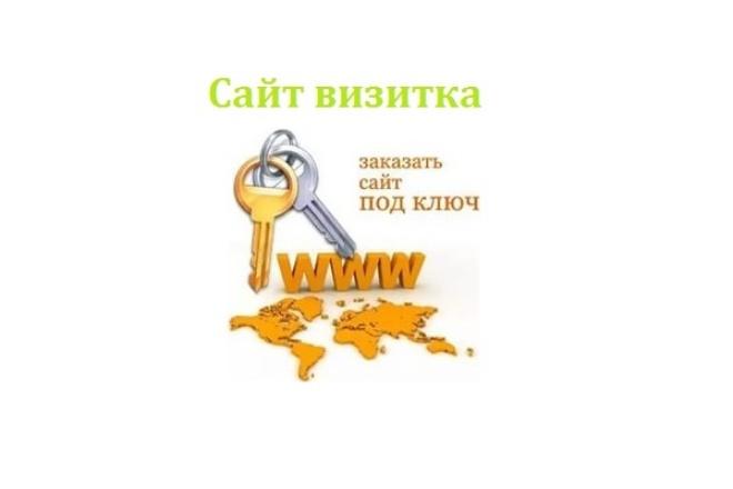 Напишу красивый сайт визитку 1 - kwork.ru