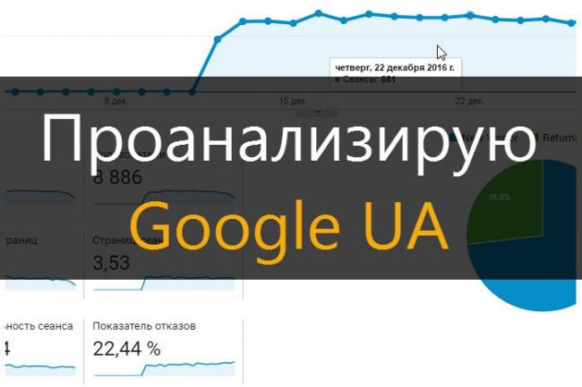 Профессиональный анализ Google UA. Выводы. Рекомендации 1 - kwork.ru