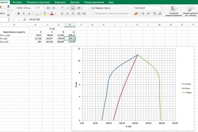 Выполню работу в ExсelПерсональный помощник<br>Если Вам нужна помощь в выполнении какой-либо работы в программе Exсel, я с радостью помогу, сделаю качественно. Моя работа может заключаться в следующем: 1) Перенос данных (Баз данных) в Excel из любого формата (PDF и Word или бумажного варианта). 15 000 символов. 2) Создание новых баз данных. 3) Создание и доработка формул. 4) Построение графиков (диаграмм). ( 2-3 граф/диагр) Опыт работы в Excel 4 года.<br>