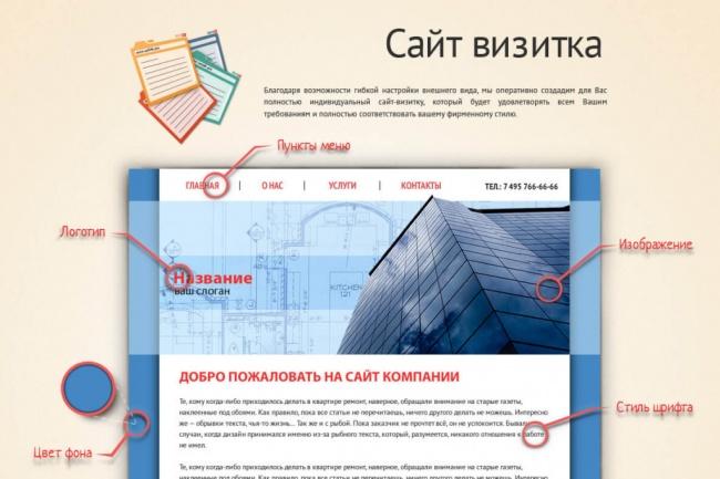 Сайт-визитка под ключ - заказатьСайт под ключ<br>Сайт визитка - хороший способ заявить о себе в интернете, если Вы не имеете возможности заказать дорогостоящий Промо-сайт.<br>