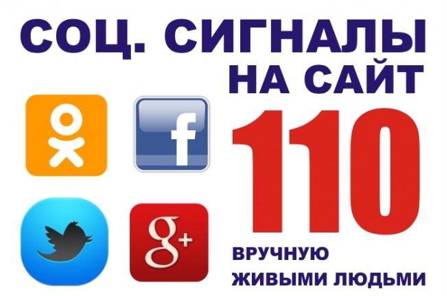 110 соц. сигналов на страницу. Только живые люди. TW FB G+ ОК 1 - kwork.ru
