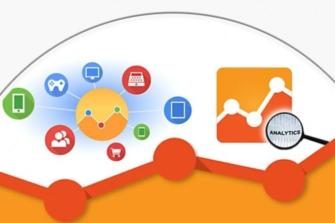 Установка и настройка счетчиков Google Analytics и Яндекс Метрики 1 - kwork.ru